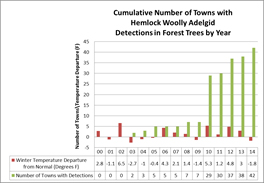 Issue 2 May 14 2014 Condition Reports Forest Health