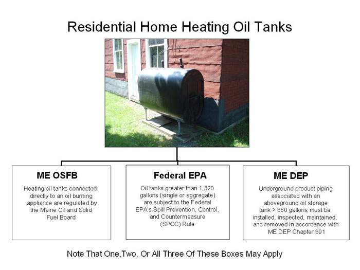 Fuel Oil Fuel Oil Tank Dimensions