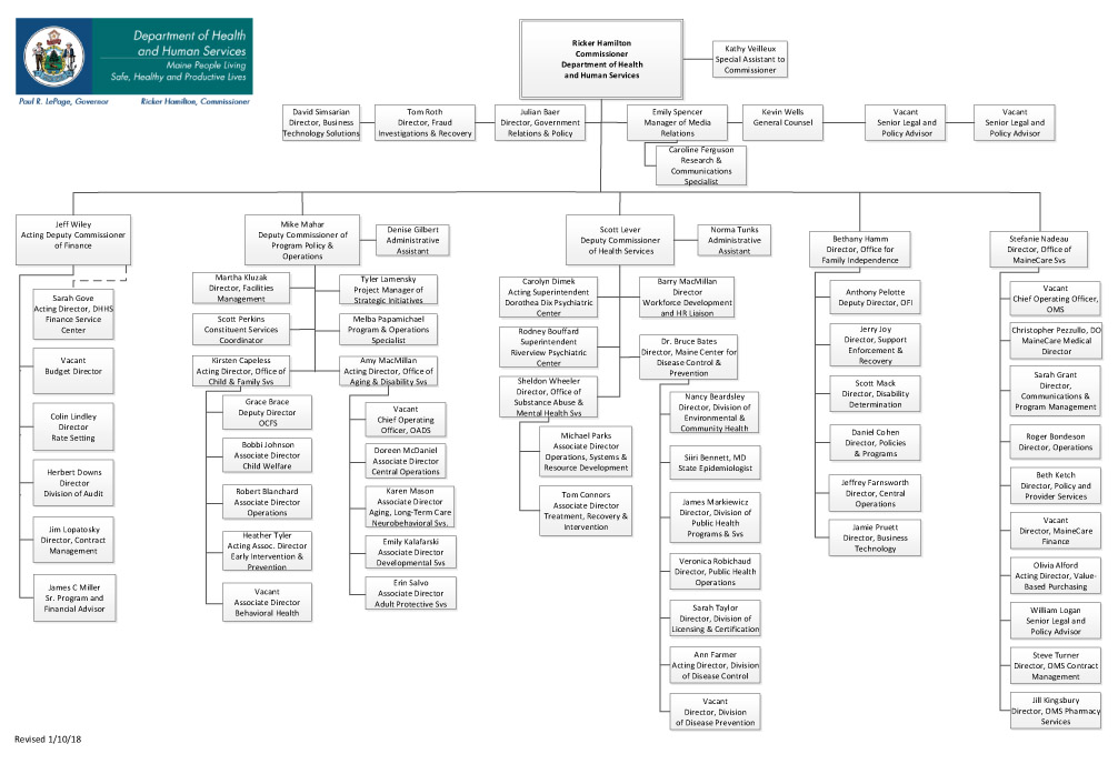 Organizational Chart Dhhs Maine