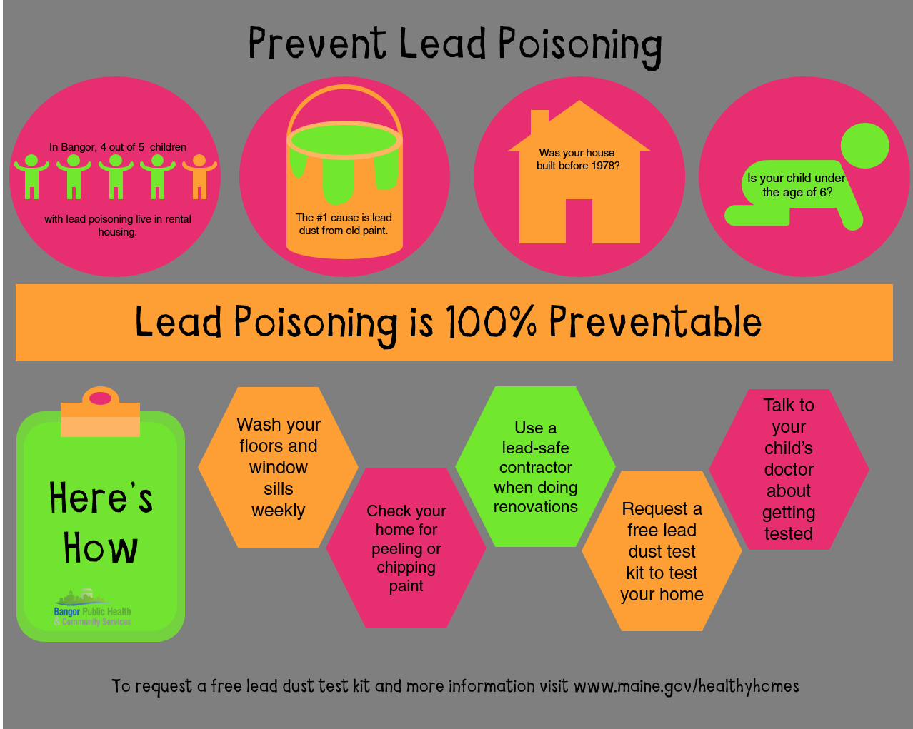 household safety preventing poisoning for parents - 999×798