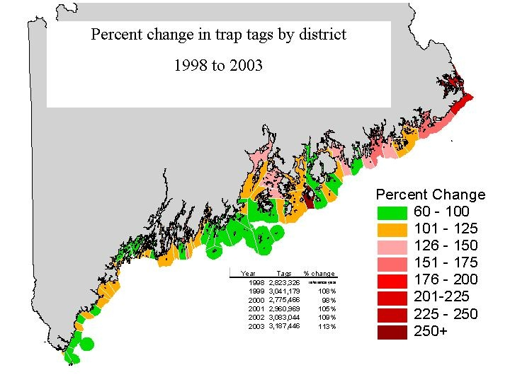 Numbers of Lobster Fishing Licenses and Trap Tags: Maine