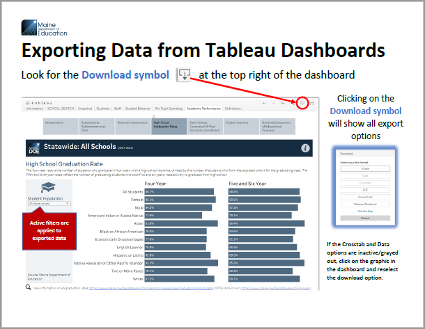 How to Export Dashboard Data