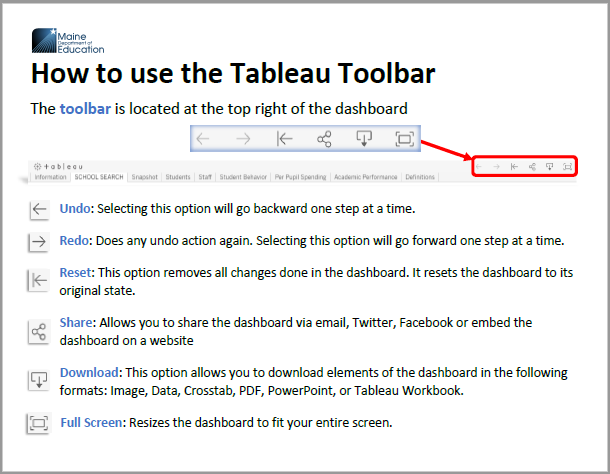 How to Use Tableau Toolbar