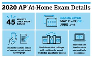 In response to COVID-19, @CollegeBoard is developing AP Exams for this year that students can take from home.  2020 AP Exams will be: 🔹 Given May 11-22 and June 1-5 🔹 45 minutes long 🔹 Open book/open note 🔹 Online (or a photo of handwritten work)