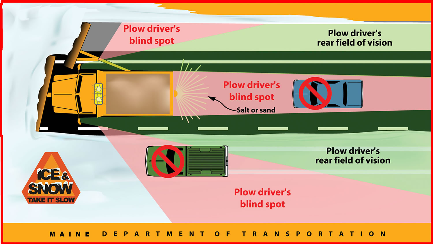 View a graphic showing the blind spot of a typical snow plow jpeg